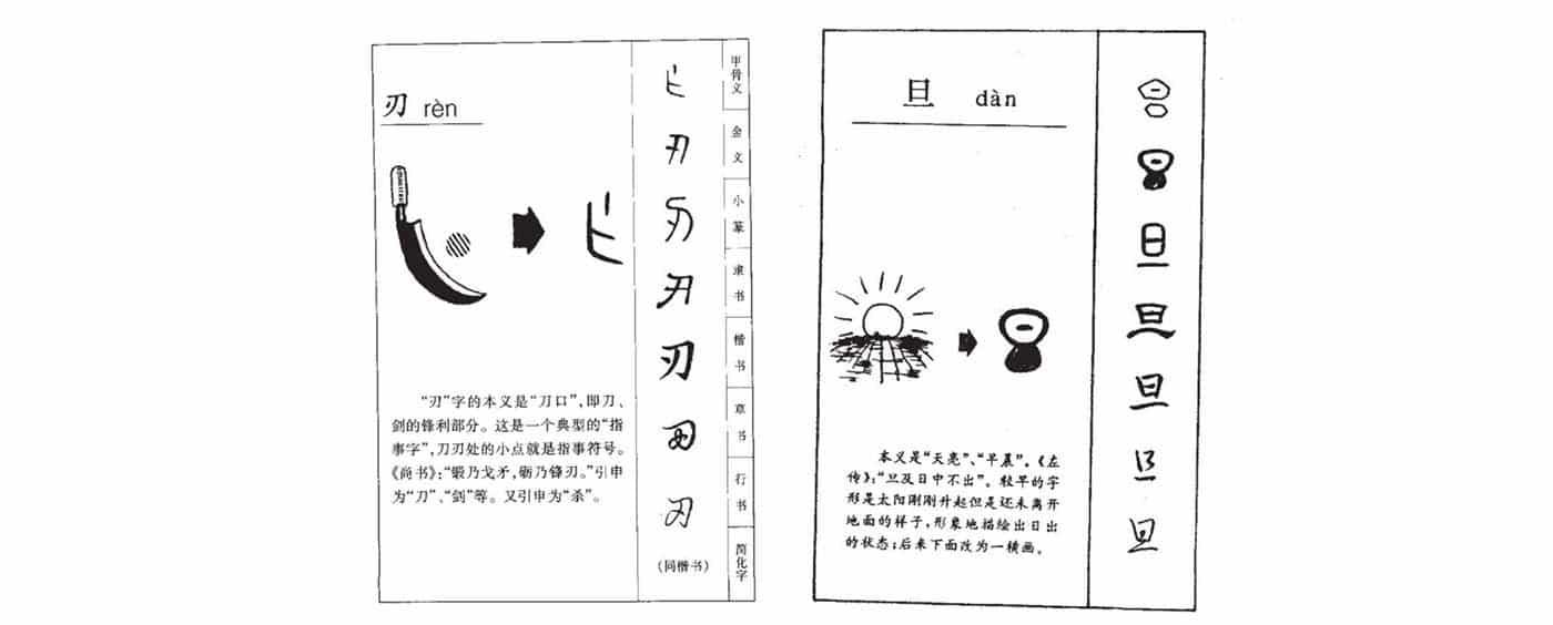 Chinese Hanzi characters