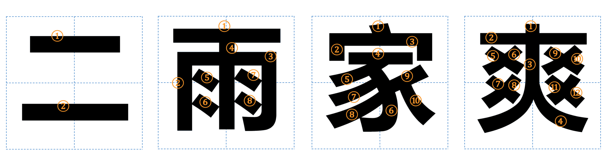 Sample Chinese characters