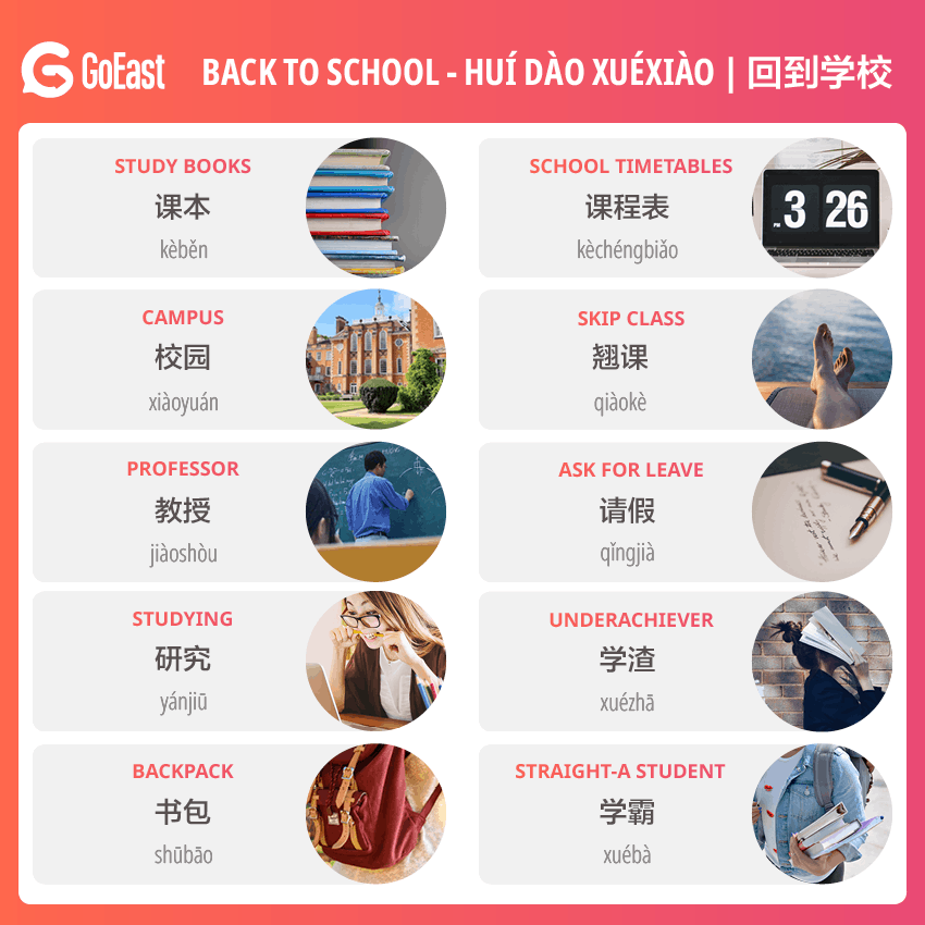 Back to school vocabulary Chinese