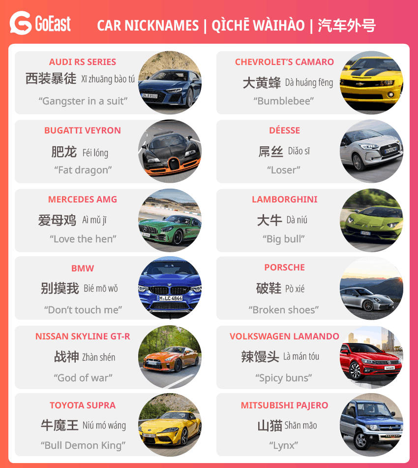 Car names in Chinese