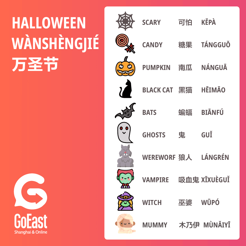 Halloween in Chinese vocabulary