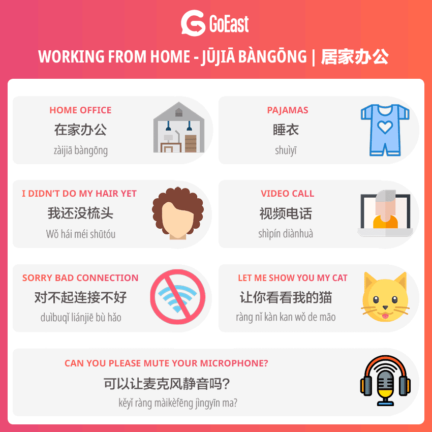 Remote working Chinese vocabulary