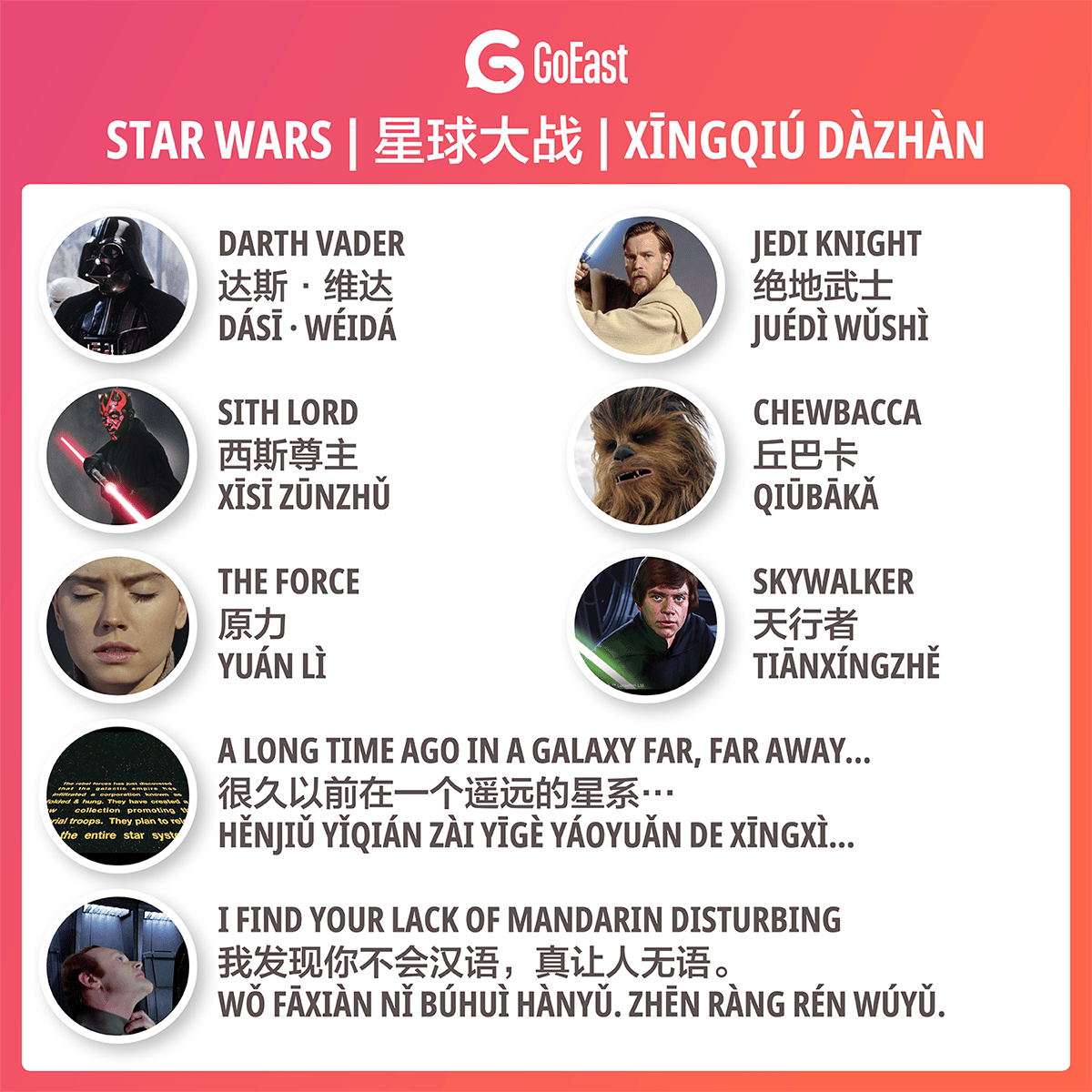 Star Wars in Chinese