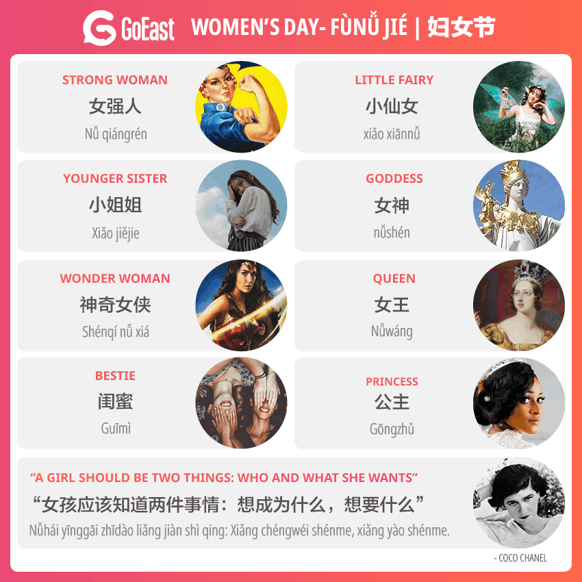 Chinese women vocabulary