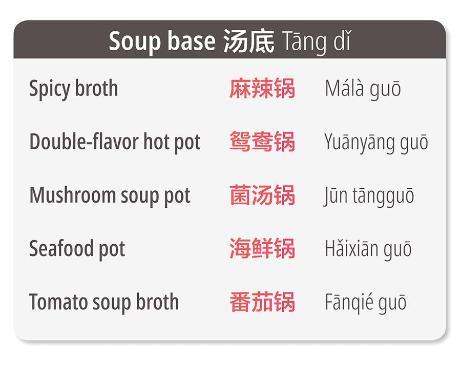 Chinese hotpot vocabulary