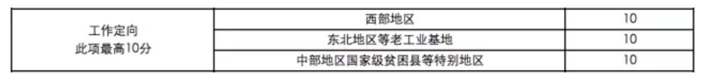 visa in China