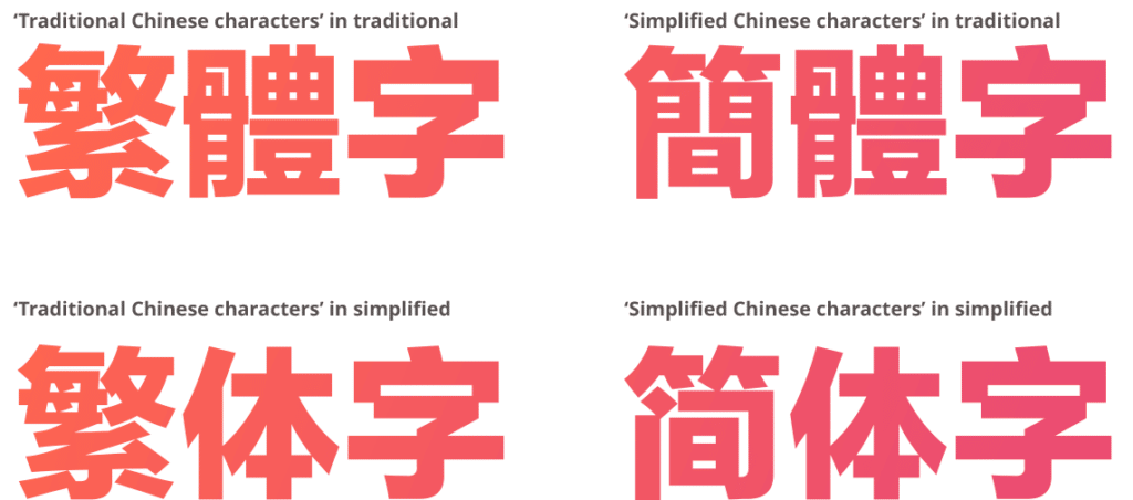 Simplified or Traditional Chinese characters